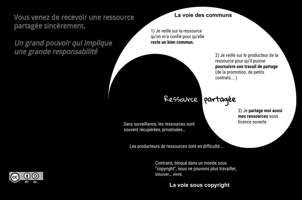 image Gardien_des_ressources.png (94.6kB)